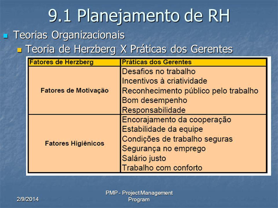 2/9/2014 PMP - Project Management Program 9.1 Planejamento de RH Teorias Organizacionais Teorias Organizacionais Teoria de Herzberg X Práticas dos Ger