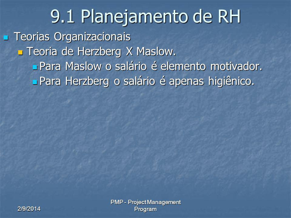 2/9/2014 PMP - Project Management Program 9.1 Planejamento de RH Teorias Organizacionais Teorias Organizacionais Teoria de Herzberg X Maslow. Teoria d