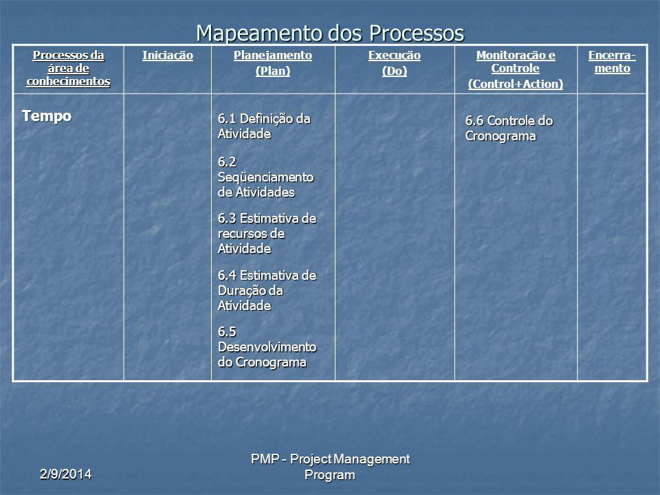 2/9/2014 PMP - Project Management Program Mapeamento dos Processos Processos da área de conhecimentos IniciaçãoPlanejamento (Plan) Execução (Do) Monitoração e Controle (Control+Action) Encerra- mento Tempo 6.1 Definição da Atividade 6.2 Seqüenciamento de Atividades 6.3 Estimativa de recursos de Atividade 6.5 Desenvolvimento do Cronograma 6.6 Controle do Cronograma 6.4 Estimativa de Duração da Atividade