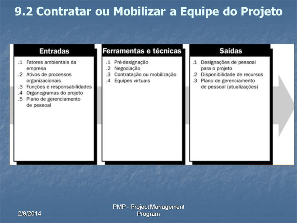 2/9/2014 PMP - Project Management Program 9.2 Contratar ou Mobilizar a Equipe do Projeto