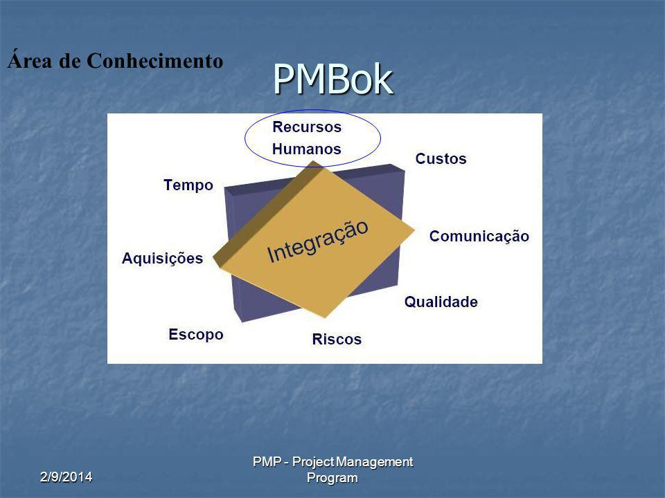 2/9/2014 PMP - Project Management Program 9.1 Planejamento de RH Fatores Ambientais da Empresa Fatores Ambientais da Empresa Organizacional Organizacional Quais organizações ou departamentos estarão envolvidos no projeto.