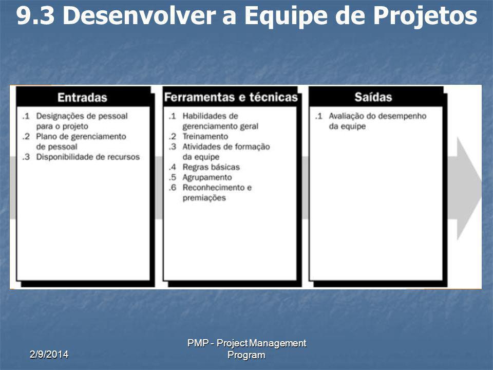 2/9/2014 PMP - Project Management Program 9.3 Desenvolver a Equipe de Projetos