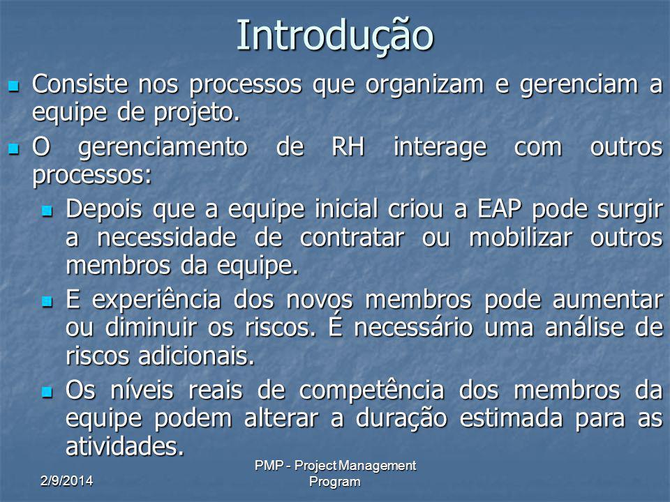 2/9/2014 PMP - Project Management ProgramIntrodução Consiste nos processos que organizam e gerenciam a equipe de projeto. Consiste nos processos que o