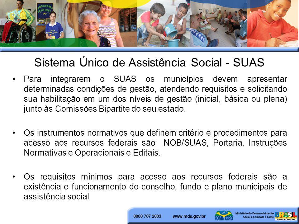 Sistema Único de Assistência Social - SUAS Para integrarem o SUAS os municípios devem apresentar determinadas condições de gestão, atendendo requisitos e solicitando sua habilitação em um dos níveis de gestão (inicial, básica ou plena) junto às Comissões Bipartite do seu estado.