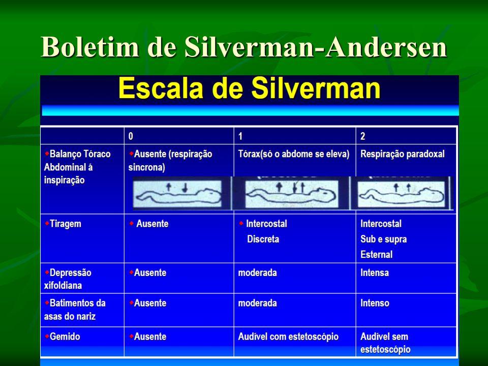 Boletim de Silverman-Andersen