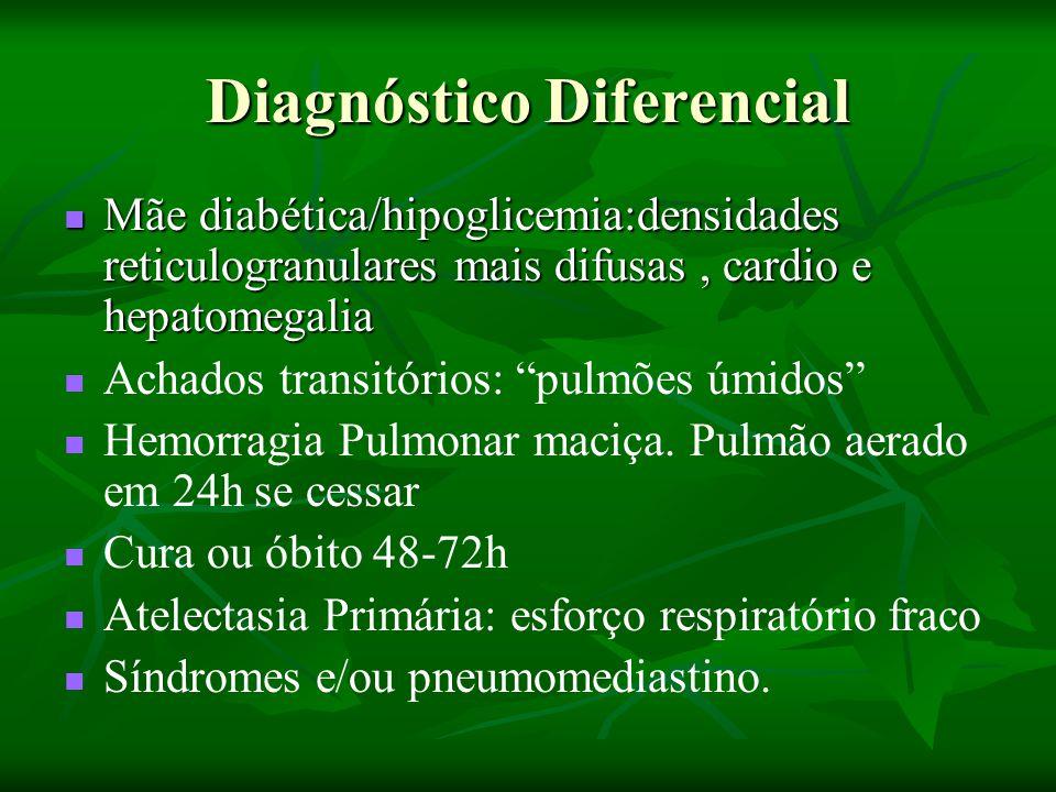Diagnóstico Diferencial Mãe diabética/hipoglicemia:densidades reticulogranulares mais difusas, cardio e hepatomegalia Mãe diabética/hipoglicemia:densidades reticulogranulares mais difusas, cardio e hepatomegalia Achados transitórios: pulmões úmidos Hemorragia Pulmonar maciça.