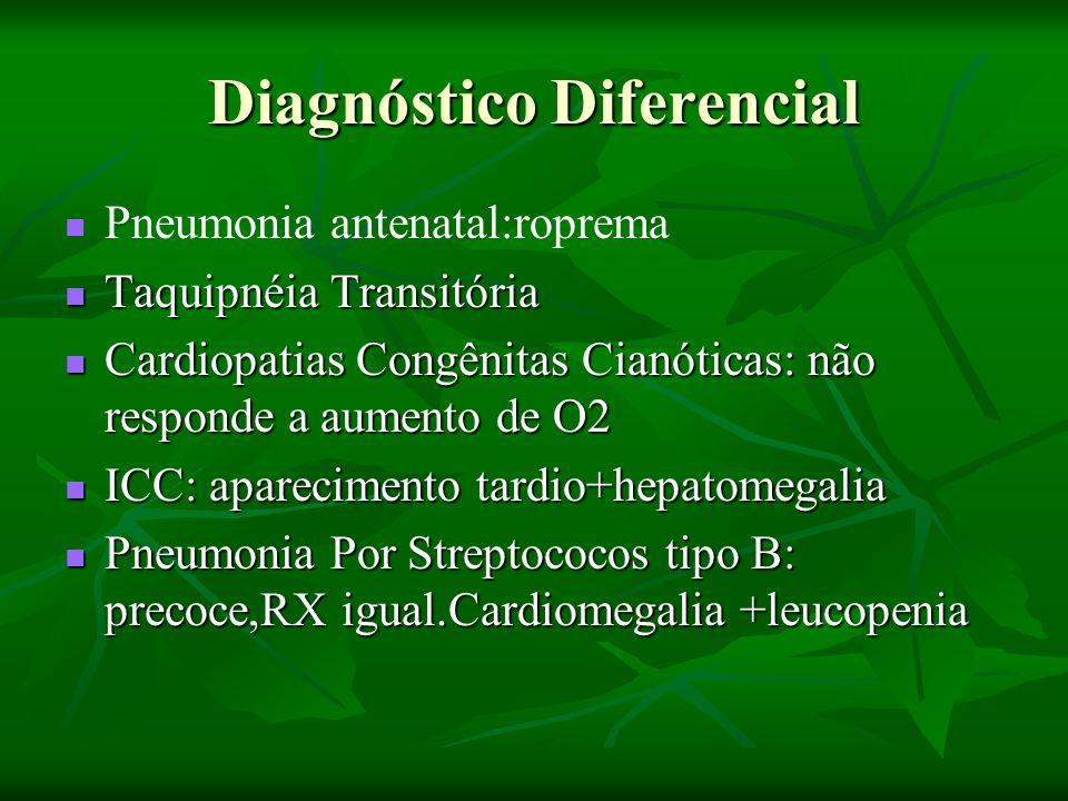 Diagnóstico Diferencial Pneumonia antenatal:roprema Taquipnéia Transitória Taquipnéia Transitória Cardiopatias Congênitas Cianóticas: não responde a aumento de O2 Cardiopatias Congênitas Cianóticas: não responde a aumento de O2 ICC: aparecimento tardio+hepatomegalia ICC: aparecimento tardio+hepatomegalia Pneumonia Por Streptococos tipo B: precoce,RX igual.Cardiomegalia +leucopenia Pneumonia Por Streptococos tipo B: precoce,RX igual.Cardiomegalia +leucopenia