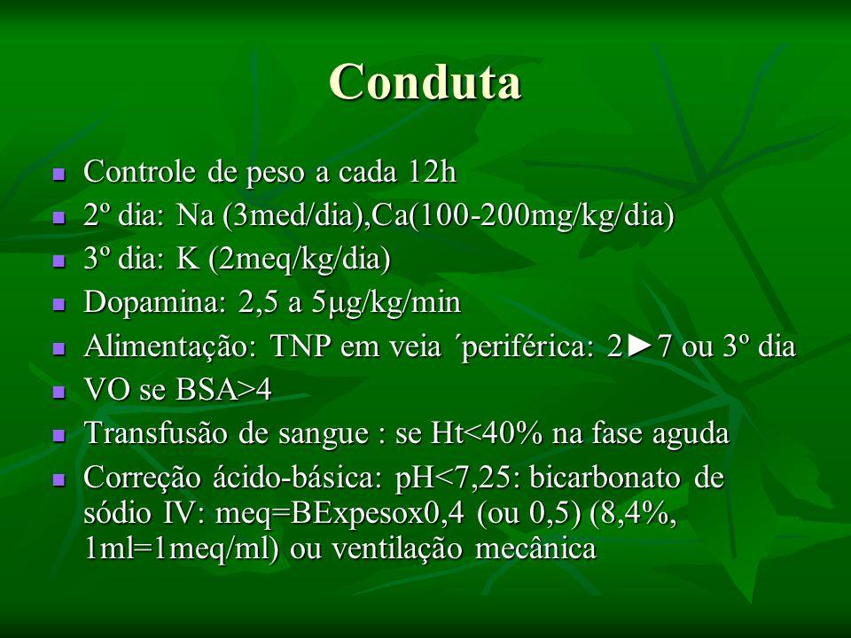 Conduta Controle de peso a cada 12h Controle de peso a cada 12h 2º dia: Na (3med/dia),Ca(100-200mg/kg/dia) 2º dia: Na (3med/dia),Ca(100-200mg/kg/dia) 3º dia: K (2meq/kg/dia) 3º dia: K (2meq/kg/dia) Dopamina: 2,5 a 5μg/kg/min Dopamina: 2,5 a 5μg/kg/min Alimentação: TNP em veia ´periférica: 2►7 ou 3º dia Alimentação: TNP em veia ´periférica: 2►7 ou 3º dia VO se BSA>4 VO se BSA>4 Transfusão de sangue : se Ht<40% na fase aguda Transfusão de sangue : se Ht<40% na fase aguda Correção ácido-básica: pH<7,25: bicarbonato de sódio IV: meq=BExpesox0,4 (ou 0,5) (8,4%, 1ml=1meq/ml) ou ventilação mecânica Correção ácido-básica: pH<7,25: bicarbonato de sódio IV: meq=BExpesox0,4 (ou 0,5) (8,4%, 1ml=1meq/ml) ou ventilação mecânica