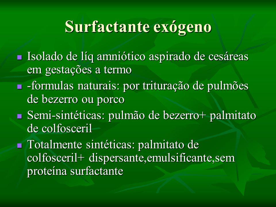 Surfactante exógeno Isolado de líq amniótico aspirado de cesáreas em gestações a termo Isolado de líq amniótico aspirado de cesáreas em gestações a termo -formulas naturais: por trituração de pulmões de bezerro ou porco -formulas naturais: por trituração de pulmões de bezerro ou porco Semi-sintéticas: pulmão de bezerro+ palmitato de colfosceril Semi-sintéticas: pulmão de bezerro+ palmitato de colfosceril Totalmente sintéticas: palmitato de colfosceril+ dispersante,emulsificante,sem proteína surfactante Totalmente sintéticas: palmitato de colfosceril+ dispersante,emulsificante,sem proteína surfactante