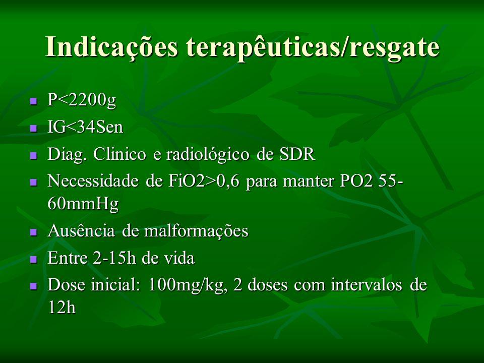 Indicações terapêuticas/resgate P<2200g P<2200g IG<34Sen IG<34Sen Diag.