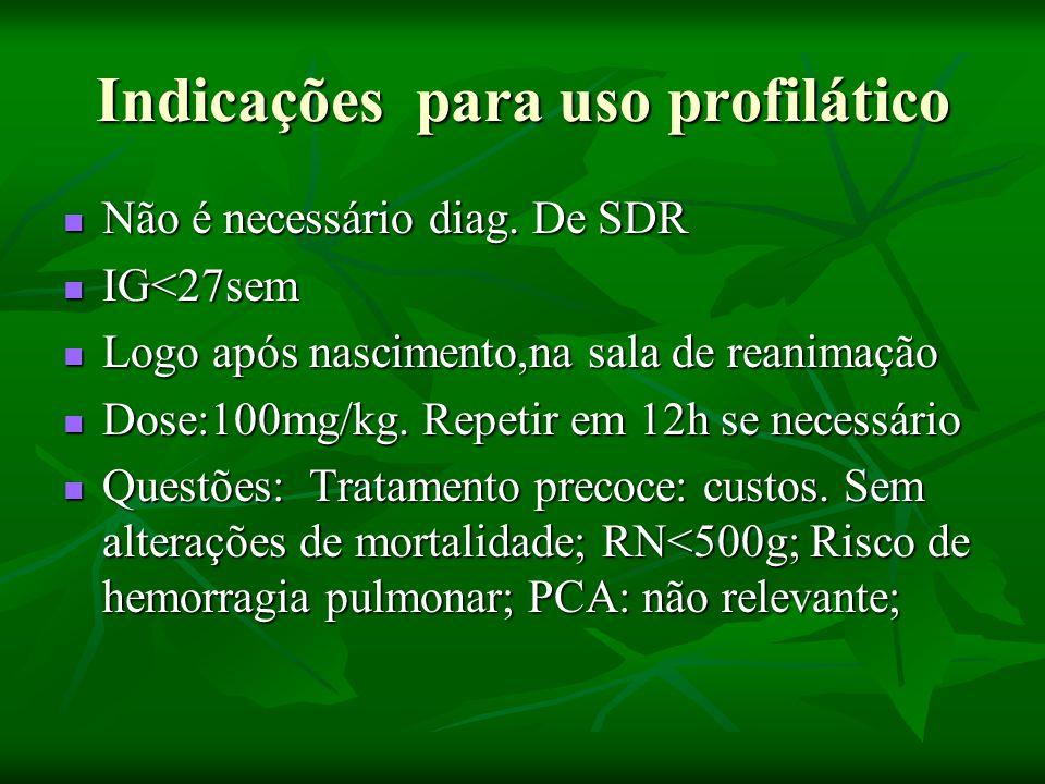 Indicações para uso profilático Não é necessário diag.