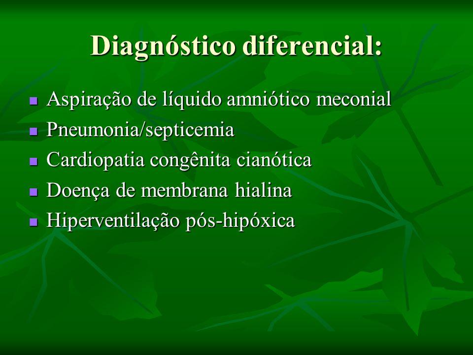 Diagnóstico diferencial: Aspiração de líquido amniótico meconial Aspiração de líquido amniótico meconial Pneumonia/septicemia Pneumonia/septicemia Cardiopatia congênita cianótica Cardiopatia congênita cianótica Doença de membrana hialina Doença de membrana hialina Hiperventilação pós-hipóxica Hiperventilação pós-hipóxica