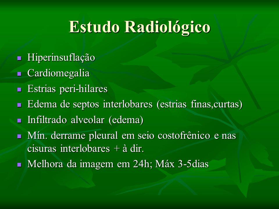 Estudo Radiológico Hiperinsuflação Hiperinsuflação Cardiomegalia Cardiomegalia Estrias peri-hilares Estrias peri-hilares Edema de septos interlobares (estrias finas,curtas) Edema de septos interlobares (estrias finas,curtas) Infiltrado alveolar (edema) Infiltrado alveolar (edema) Mín.