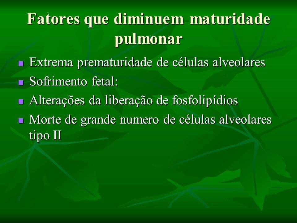 Fatores que diminuem maturidade pulmonar Extrema prematuridade de células alveolares Extrema prematuridade de células alveolares Sofrimento fetal: Sofrimento fetal: Alterações da liberação de fosfolipídios Alterações da liberação de fosfolipídios Morte de grande numero de células alveolares tipo II Morte de grande numero de células alveolares tipo II
