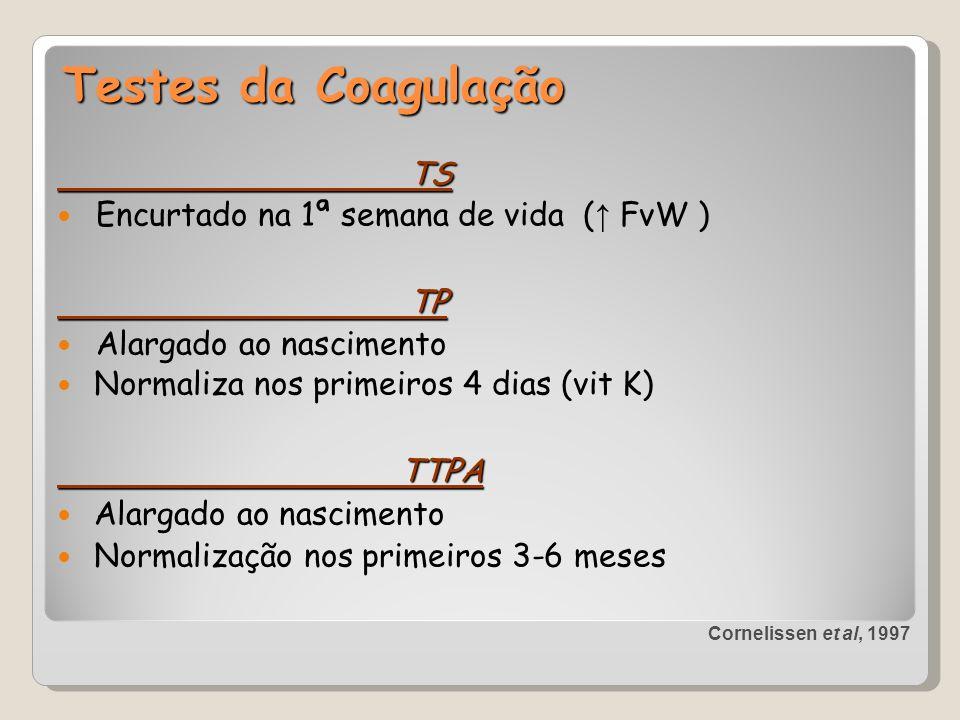 Testes da Coagulação TS TS Encurtado na 1ª semana de vida ( ↑ FvW )  TP TP Alargado ao nascimento Normaliza nos primeiros 4 dias (vit K)  TTPA TTPA