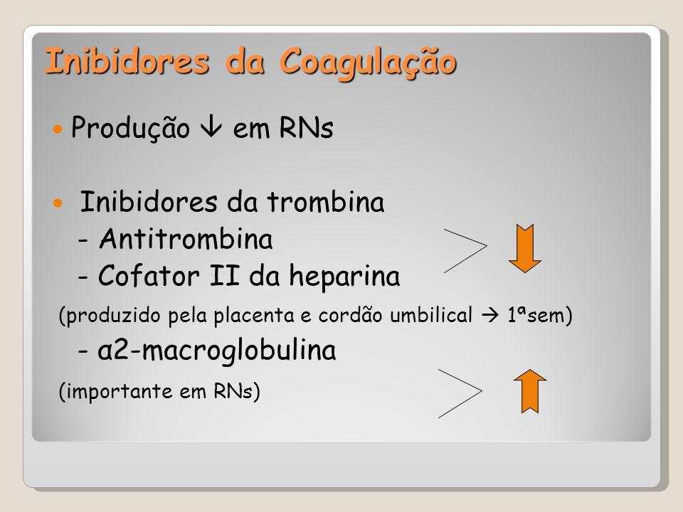 Inibidores da Coagulação Produção  em RNs Inibidores da trombina - Antitrombina - Cofator II da heparina (produzido pela placenta e cordão umbilical