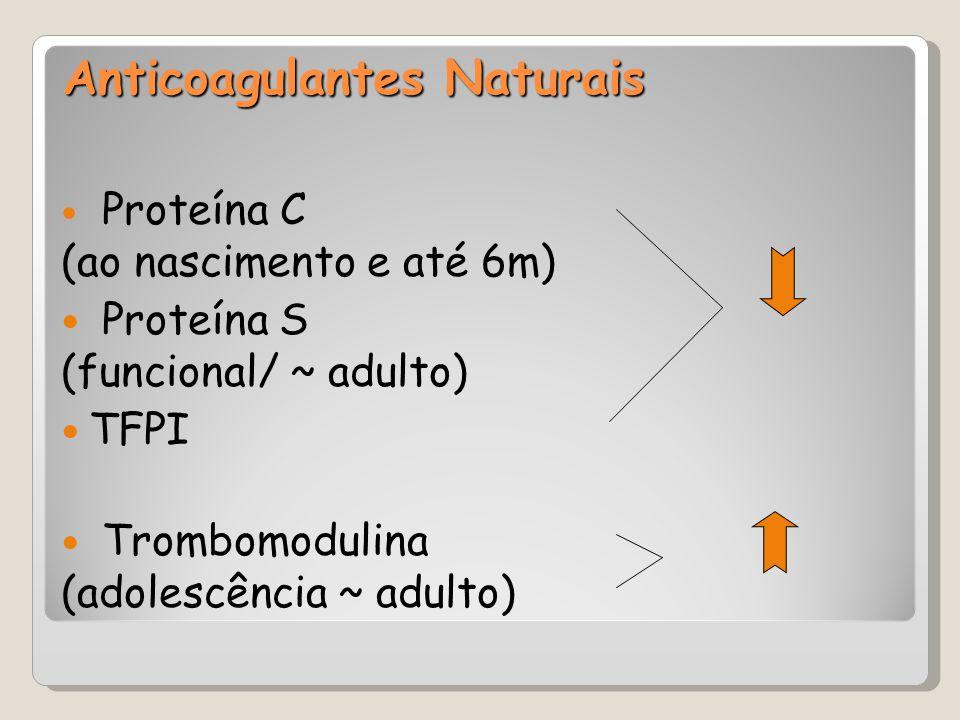 Anticoagulantes Naturais Proteína C (ao nascimento e até 6m)  Proteína S (funcional/ ~ adulto)  TFPI Trombomodulina (adolescência ~ adulto) 