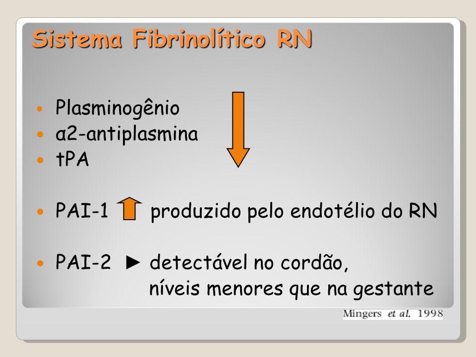 Sistema Fibrinolítico RN Plasminogênio α2-antiplasmina tPA PAI-1 produzido pelo endotélio do RN PAI-2 ► detectável no cordão, níveis menores que na ge
