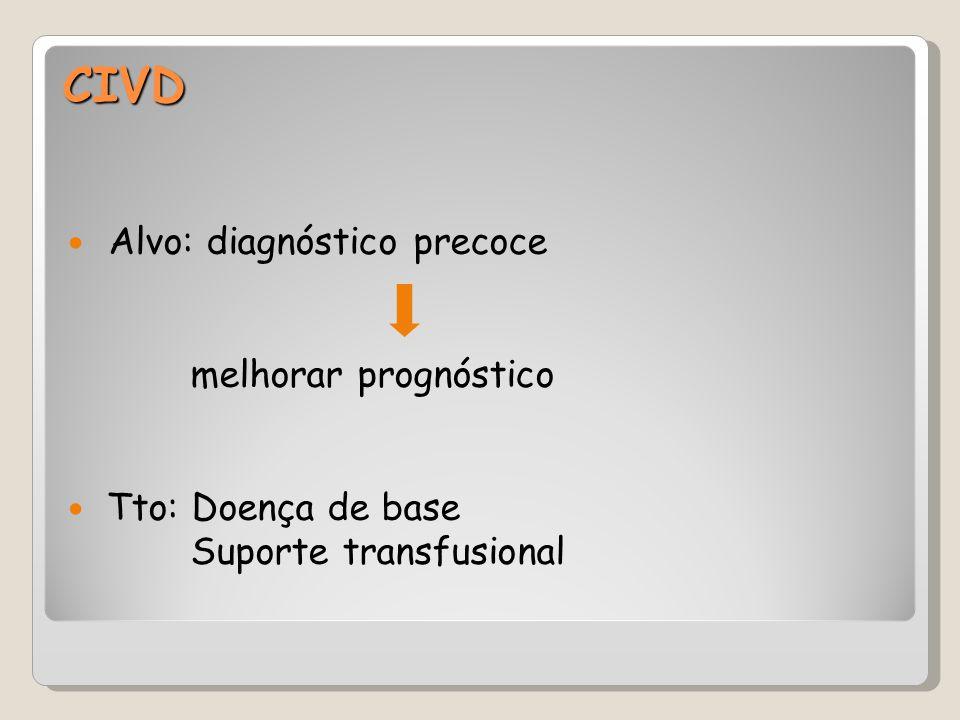 CIVD Alvo: diagnóstico precoce melhorar prognóstico Tto: Doença de base Suporte transfusional