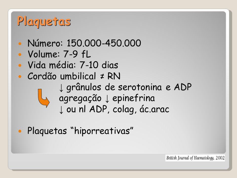 Plaquetas Número: 150.000-450.000 Volume: 7-9 fL Vida média: 7-10 dias Cordão umbilical ≠ RN ↓ grânulos de serotonina e ADP agregação ↓ epinefrina ↓ o