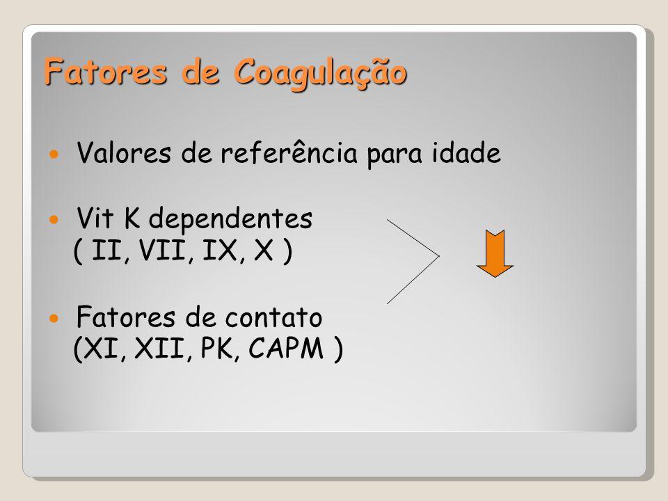 Fatores de Coagulação Valores de referência para idade Vit K dependentes ( II, VII, IX, X )  Fatores de contato (XI, XII, PK, CAPM ) 