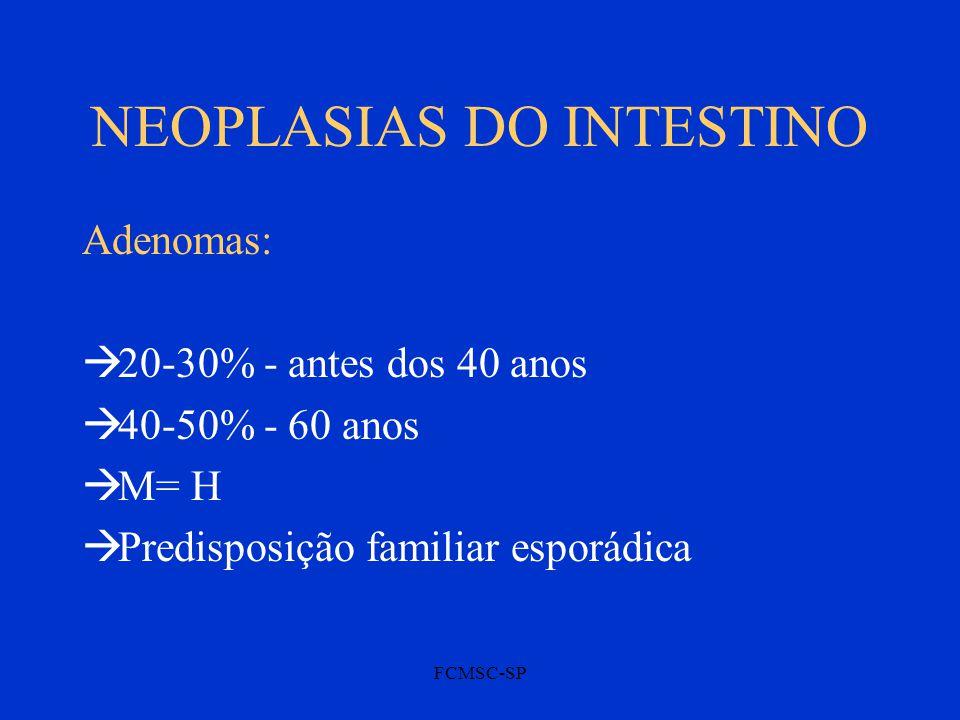 NEOPLASIAS DO INTESTINO Adenomas:  20-30% - antes dos 40 anos  40-50% - 60 anos  M= H  Predisposição familiar esporádica