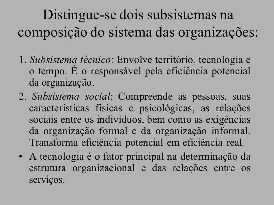 Distingue-se dois subsistemas na composição do sistema das organizações: 1.