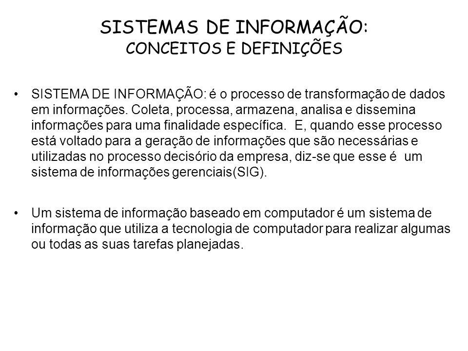 SISTEMAS DE INFORMAÇÃO: CONCEITOS E DEFINIÇÕES SISTEMA DE INFORMAÇÃO: é o processo de transformação de dados em informações.