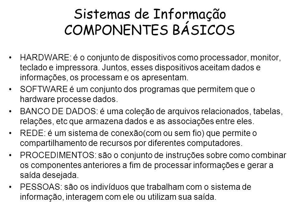 Sistemas de Informação COMPONENTES BÁSICOS HARDWARE: é o conjunto de dispositivos como processador, monitor, teclado e impressora. Juntos, esses dispo