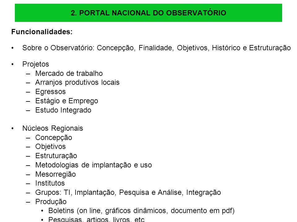 2. PORTAL NACIONAL DO OBSERVATÓRIO Funcionalidades: Sobre o Observatório: Concepção, Finalidade, Objetivos, Histórico e Estruturação Projetos –Mercado