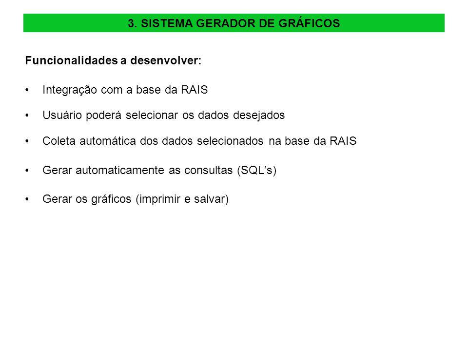 3. SISTEMA GERADOR DE GRÁFICOS Funcionalidades a desenvolver: Integração com a base da RAIS Usuário poderá selecionar os dados desejados Coleta automá