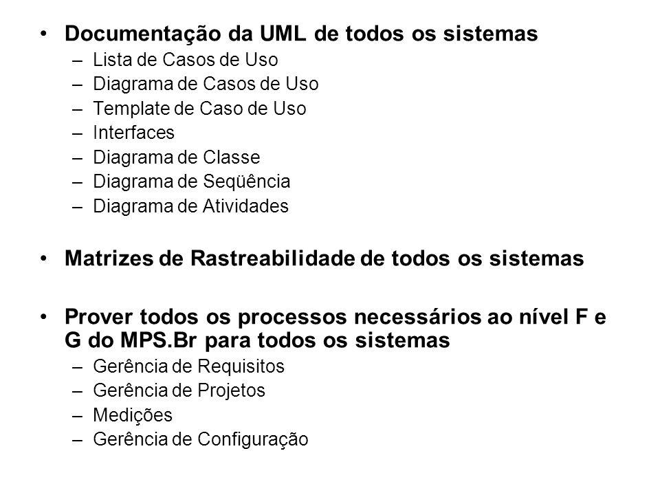 Documentação da UML de todos os sistemas –Lista de Casos de Uso –Diagrama de Casos de Uso –Template de Caso de Uso –Interfaces –Diagrama de Classe –Diagrama de Seqüência –Diagrama de Atividades Matrizes de Rastreabilidade de todos os sistemas Prover todos os processos necessários ao nível F e G do MPS.Br para todos os sistemas –Gerência de Requisitos –Gerência de Projetos –Medições –Gerência de Configuração