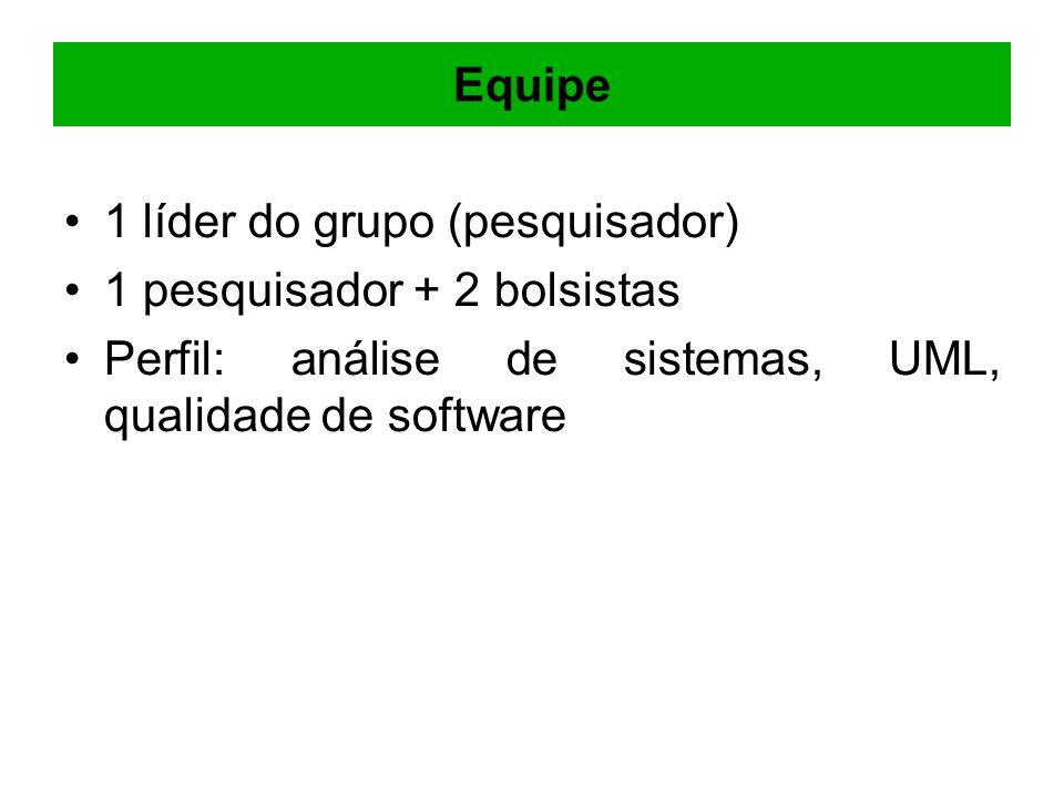 Equipe 1 líder do grupo (pesquisador) 1 pesquisador + 2 bolsistas Perfil: análise de sistemas, UML, qualidade de software