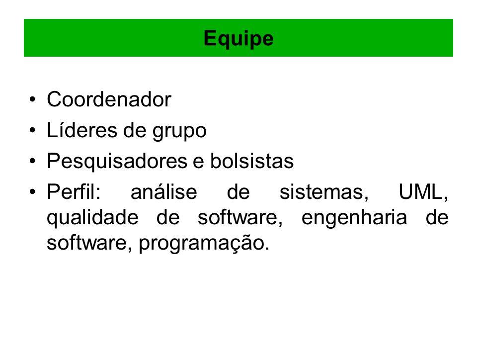 Equipe Coordenador Líderes de grupo Pesquisadores e bolsistas Perfil: análise de sistemas, UML, qualidade de software, engenharia de software, programação.