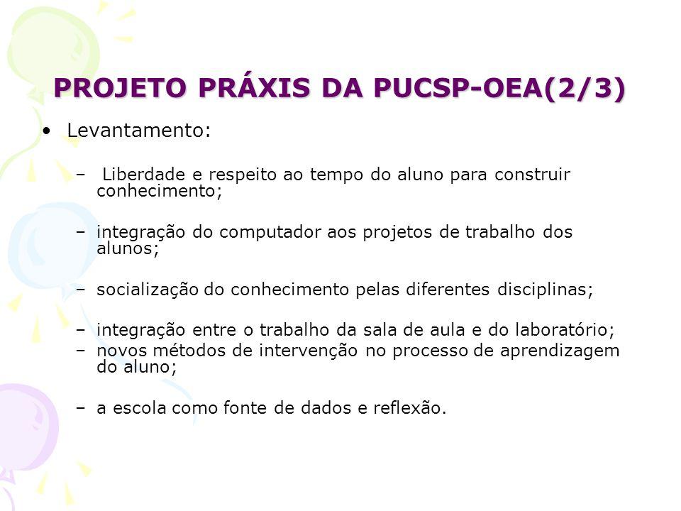 PROJETO PRÁXIS DA PUCSP-OEA(3/3) Ferramenta Teleduc (Unicamp/NIED, 2000) que permite disponibilizar no interior do próprio ambiente arquivos de dados (textos, fotos, imagens, sons etc) oferecendo a opção de compartilhá-los apenas com os mediadores ou também com todos os participantes; Importância da utilização de recursos da comunicação a distância para apoio a busca,seleção e articulação de informações, interação, troca de experiências e construção colaborativa de conhecimento.