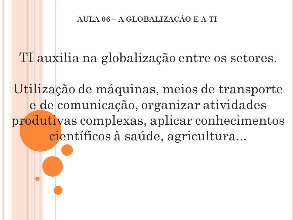 TI auxilia na globalização entre os setores. Utilização de máquinas, meios de transporte e de comunicação, organizar atividades produtivas complexas,