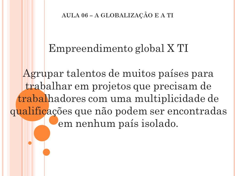 Empreendimento global X TI Agrupar talentos de muitos países para trabalhar em projetos que precisam de trabalhadores com uma multiplicidade de qualif