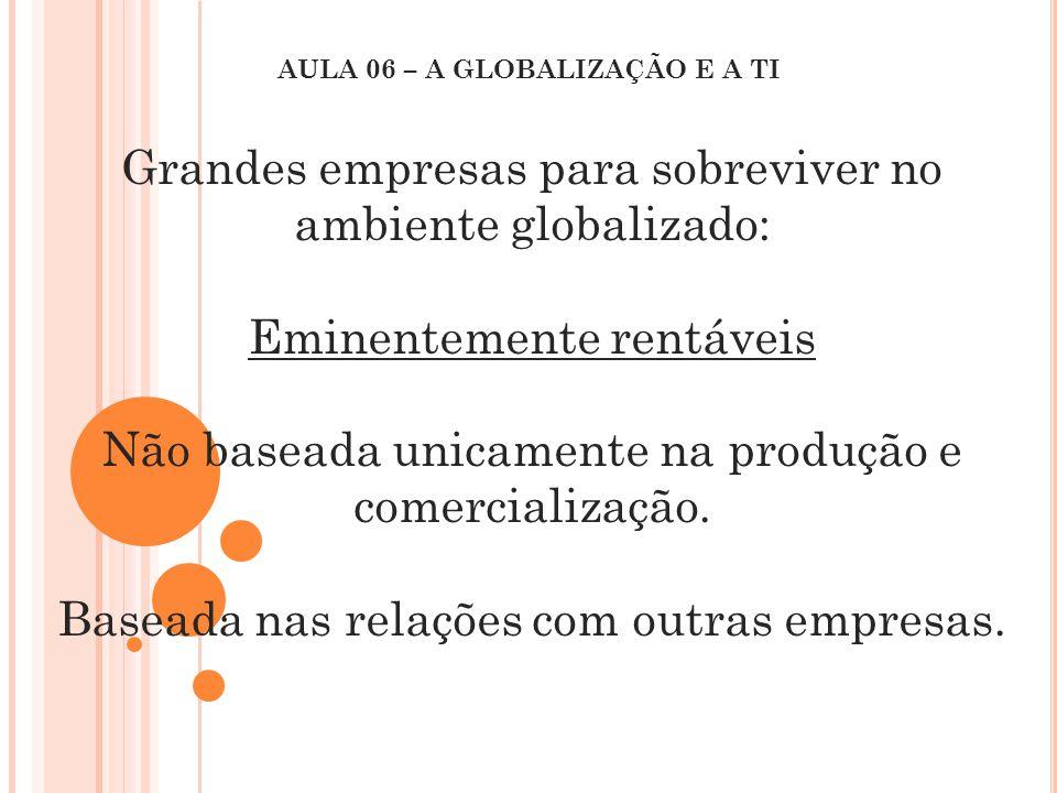Grandes empresas para sobreviver no ambiente globalizado: Eminentemente rentáveis Não baseada unicamente na produção e comercialização. Baseada nas re