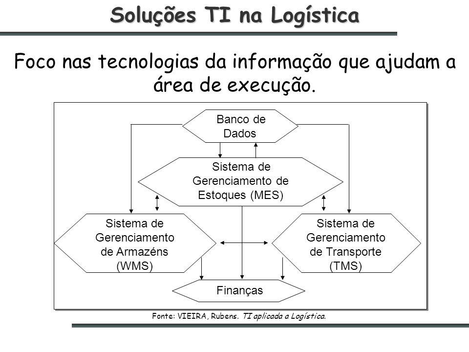 Soluções TI na Logística Foco nas tecnologias da informação que ajudam a área de execução.