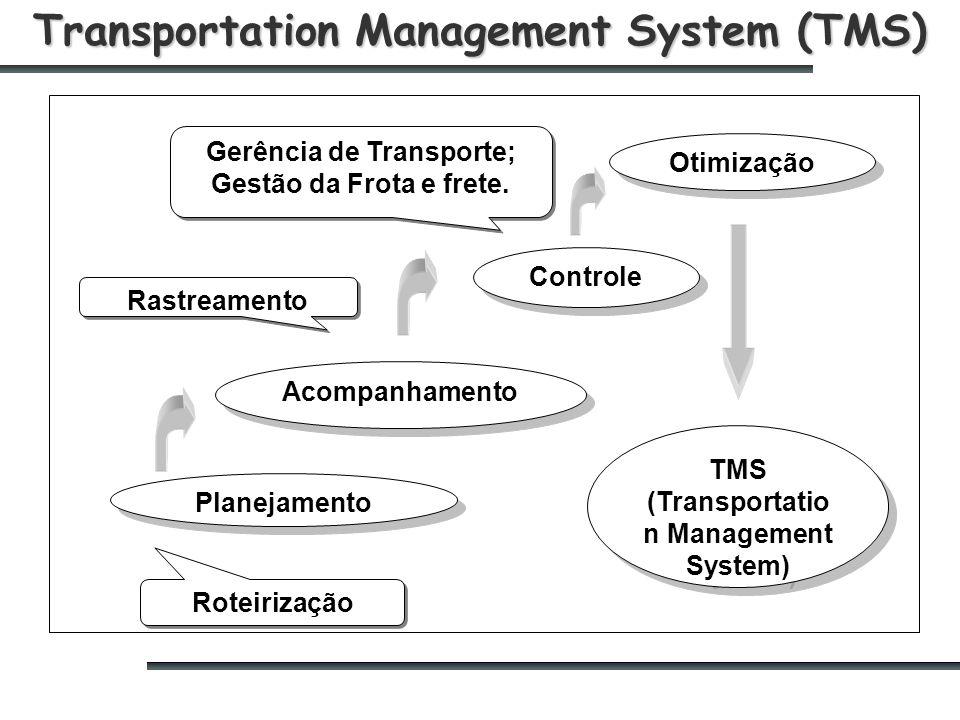 Transportation Management System (TMS) Otimização Controle Acompanhamento Planejamento Roteirização Rastreamento TMS (Transportatio n Management System) Gerência de Transporte; Gestão da Frota e frete.
