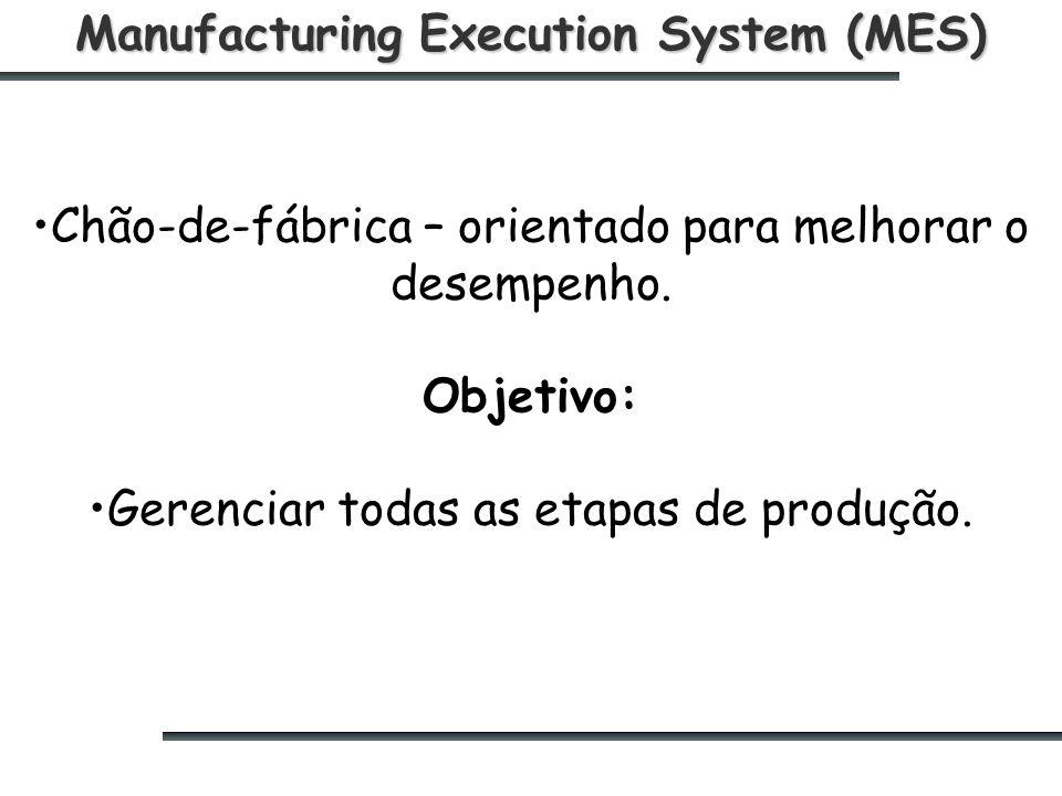 Manufacturing Execution System (MES) Chão-de-fábrica – orientado para melhorar o desempenho.