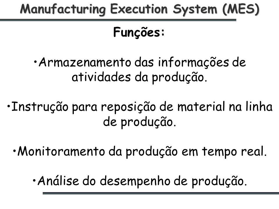 Manufacturing Execution System (MES) Funções: Armazenamento das informações de atividades da produção.
