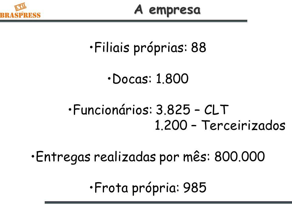 A empresa Filiais próprias: 88 Docas: 1.800 Funcionários: 3.825 – CLT 1.200 – Terceirizados Entregas realizadas por mês: 800.000 Frota própria: 985