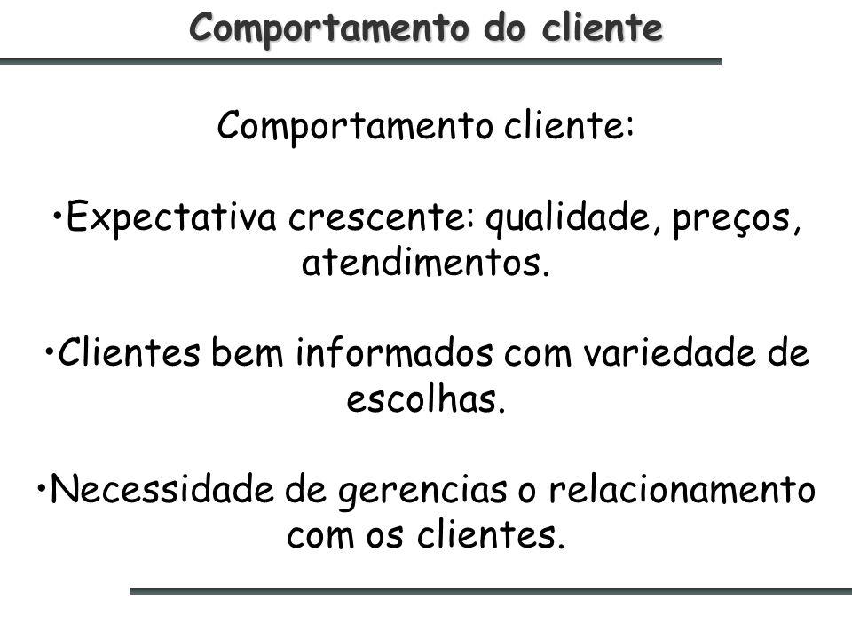 Comportamento do cliente Comportamento cliente: Expectativa crescente: qualidade, preços, atendimentos.