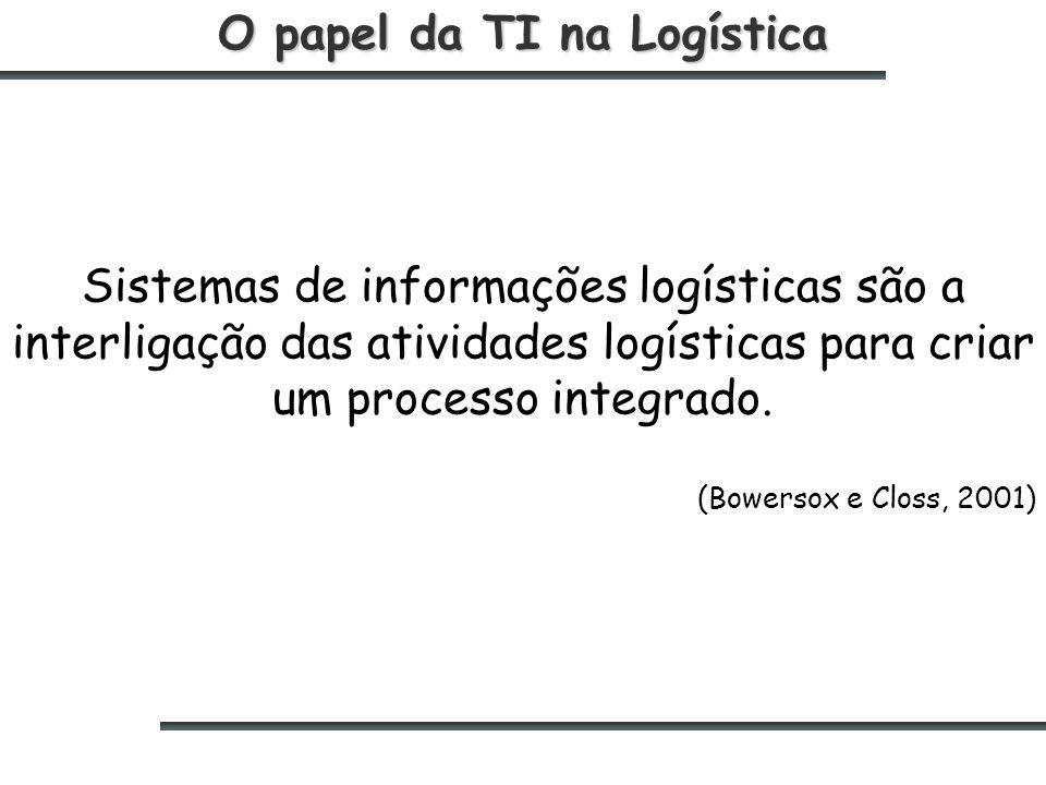 O papel da TI na Logística Sistemas de informações logísticas são a interligação das atividades logísticas para criar um processo integrado.