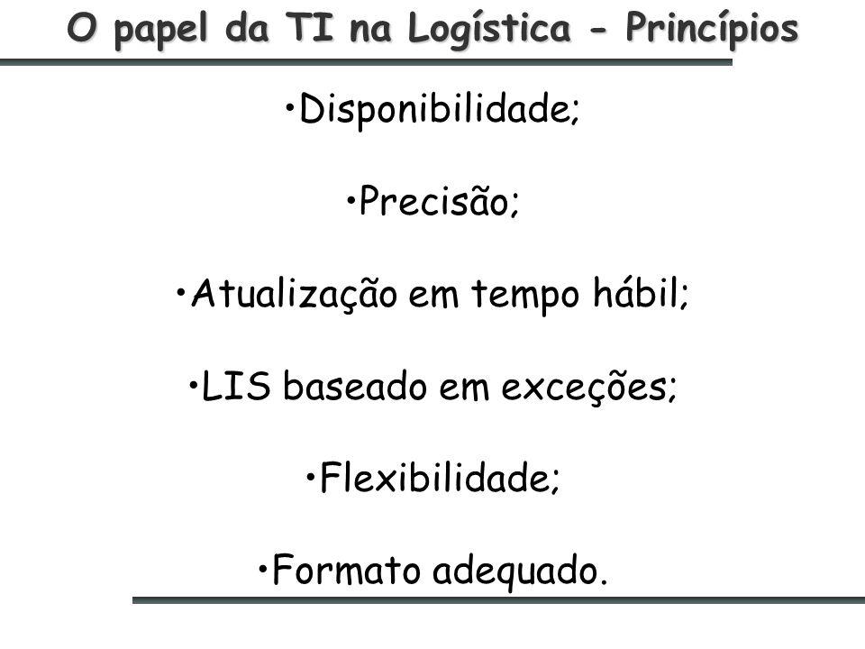 O papel da TI na Logística - Princípios Disponibilidade; Precisão; Atualização em tempo hábil; LIS baseado em exceções; Flexibilidade; Formato adequado.