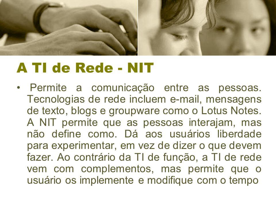 A TI de Rede - NIT Permite a comunicação entre as pessoas.