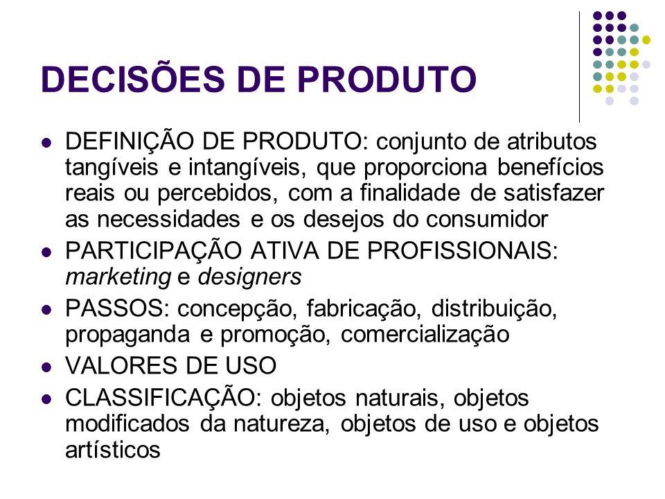 DECISÕES DE PRODUTO DEFINIÇÃO DE PRODUTO: conjunto de atributos tangíveis e intangíveis, que proporciona benefícios reais ou percebidos, com a finalidade de satisfazer as necessidades e os desejos do consumidor PARTICIPAÇÃO ATIVA DE PROFISSIONAIS: marketing e designers PASSOS: concepção, fabricação, distribuição, propaganda e promoção, comercialização VALORES DE USO CLASSIFICAÇÃO: objetos naturais, objetos modificados da natureza, objetos de uso e objetos artísticos