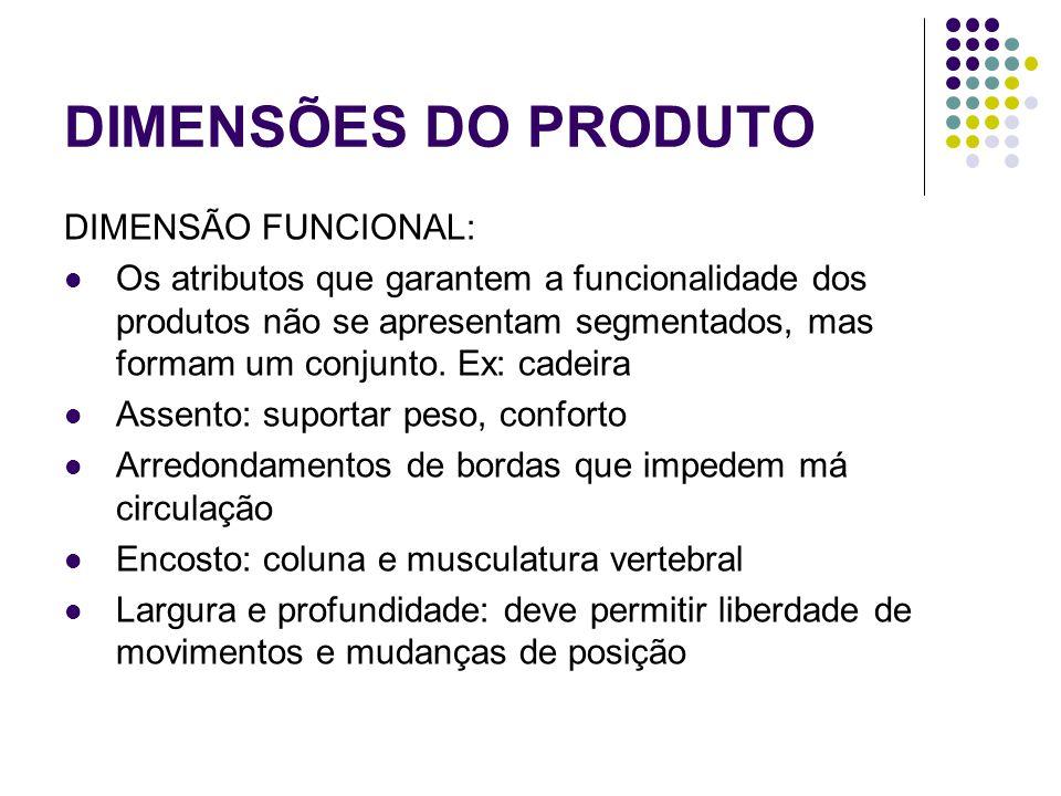 DIMENSÕES DO PRODUTO DIMENSÃO FUNCIONAL: Os atributos que garantem a funcionalidade dos produtos não se apresentam segmentados, mas formam um conjunto.