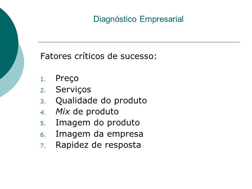Diagnóstico Empresarial Fatores críticos de sucesso: 1.